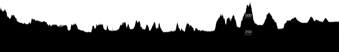 Suedsteiermark_Hoehendiagramm