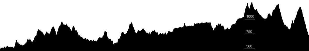 Ultra_Slow_02_Hohehendiagramm