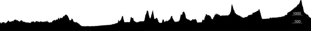 elevation_profile_hochzeitsreise