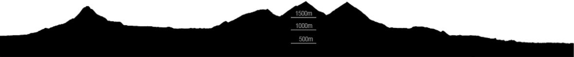 Schladming Villach Höhenprofil